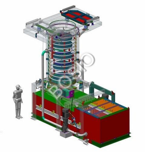 Промышленные моечные  машины